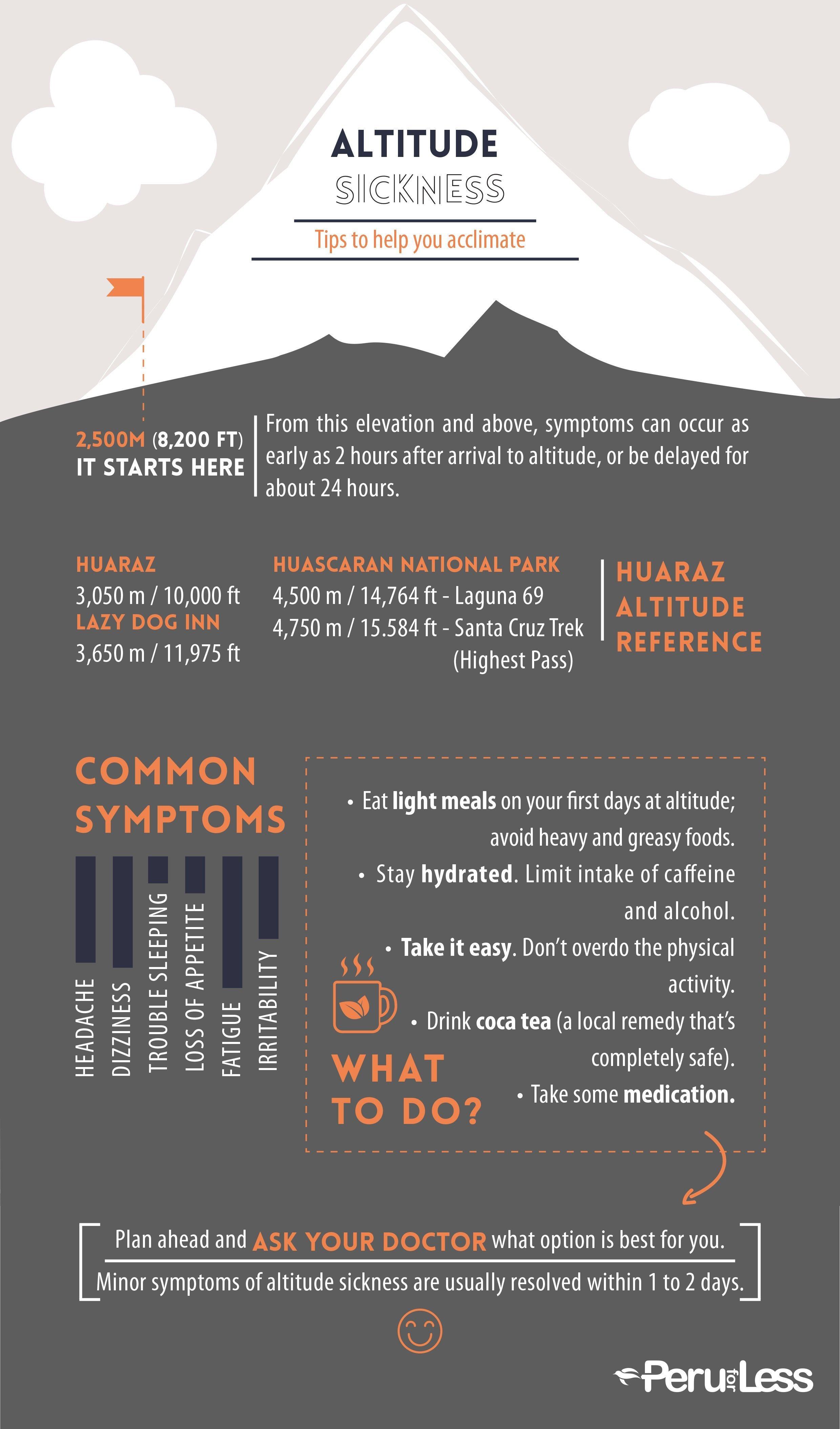 Acclimatization Guide for the Huaraz area